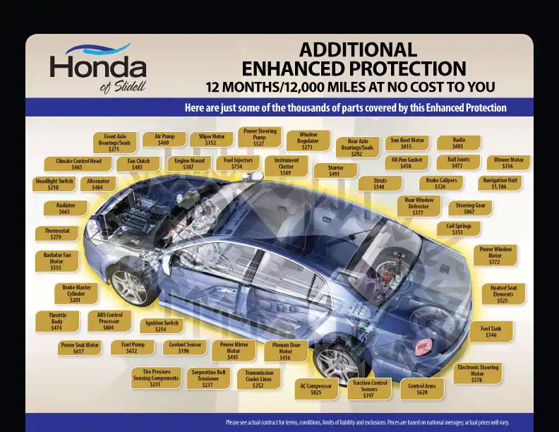 Enhanced Protection